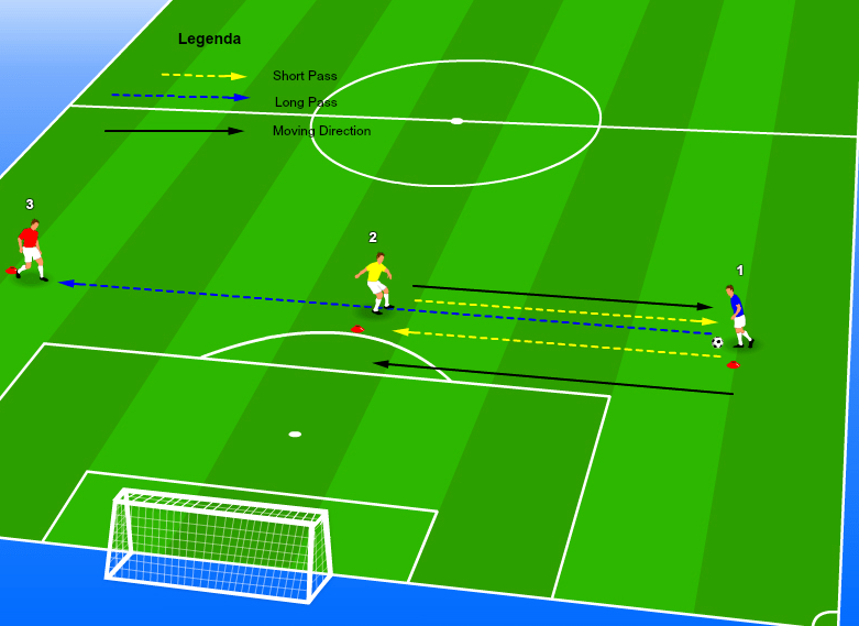 #01 Pass and Run exercise