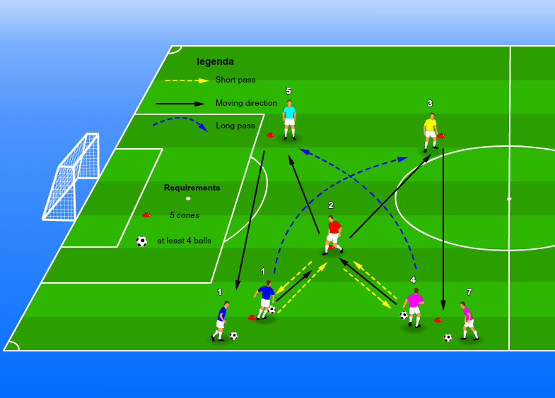 #03 Passing and Ball control