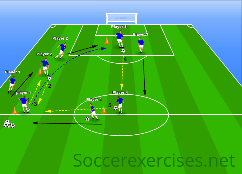 #06 passing and control exercise – Part 2