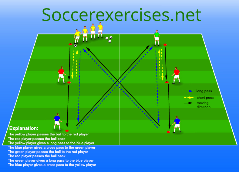 #16 Cross passing exercise