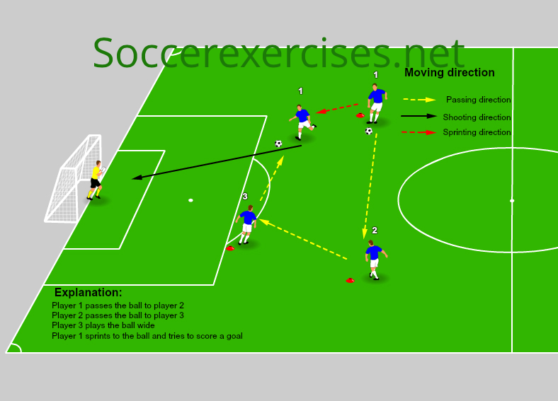 #21 Pass and shooting – part 3