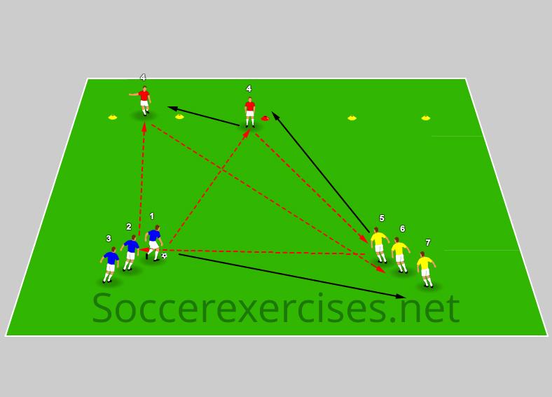 #23 Speed passing soccer drill