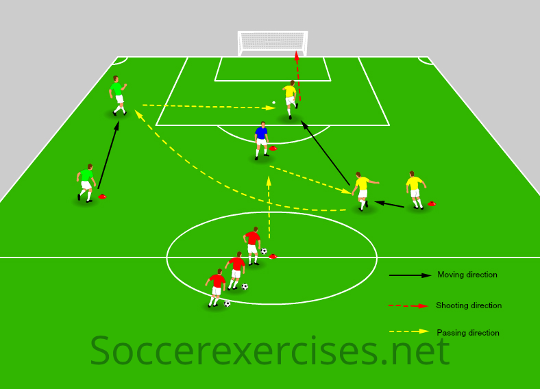 #27 Passing and score a goal drill – Part2