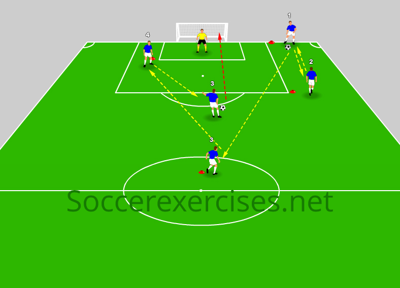 #25 Passing and score a goal drill