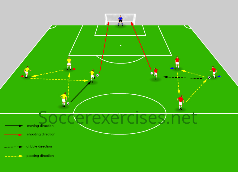 #30 Passing combination shooting drill