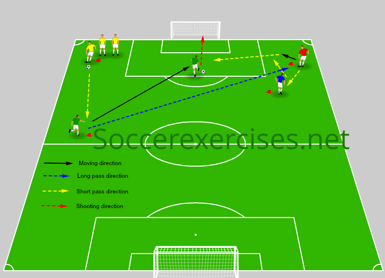 Passing and score a goal drill - Part3