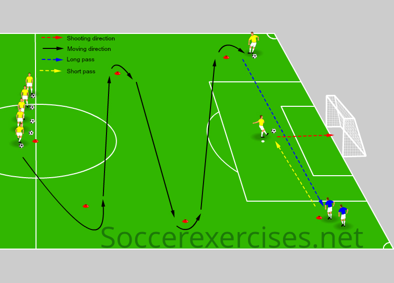 #37 Slalom, pass and shoot drill