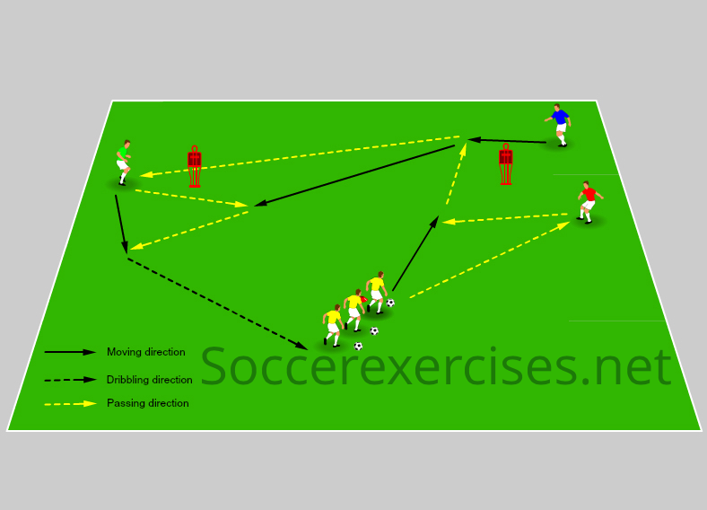 #34 Passing drill with dummy players