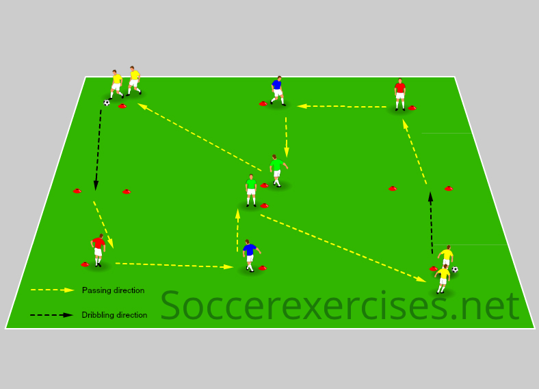 #35 team passing and dribble drill