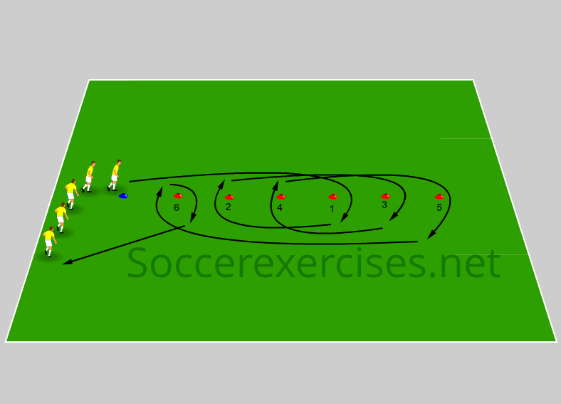 #36 Condition Run drill – part 2