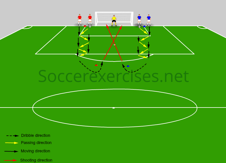#39 Duo dribble and score drill