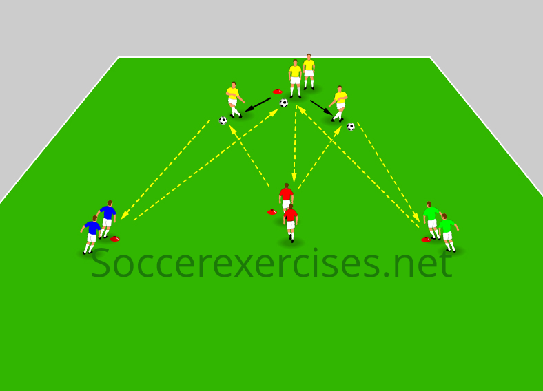 #41 Passing and ball control drill