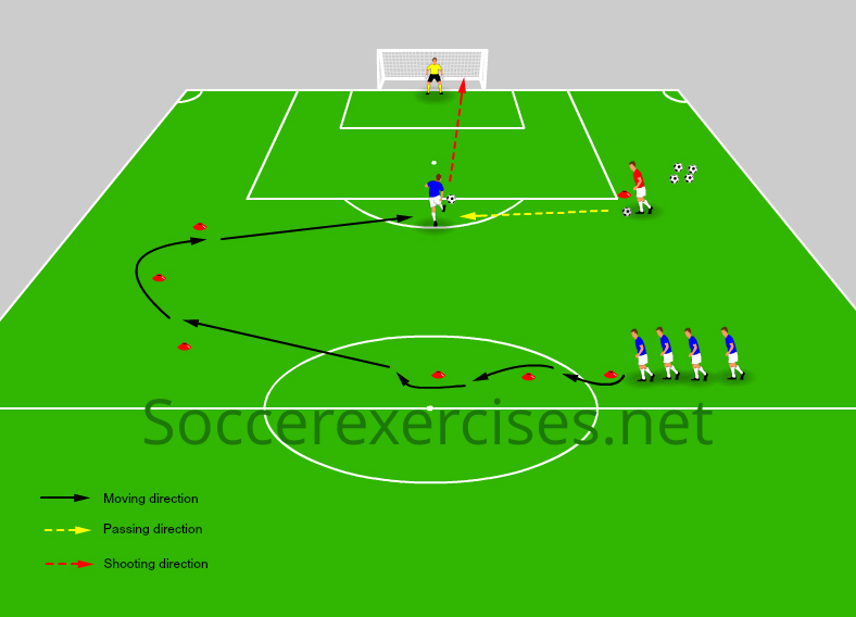 #44 Slalom, sprinting and score a goal drill