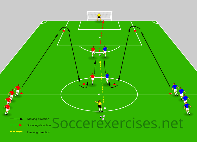 #45 Sprint and score a goal duel drill