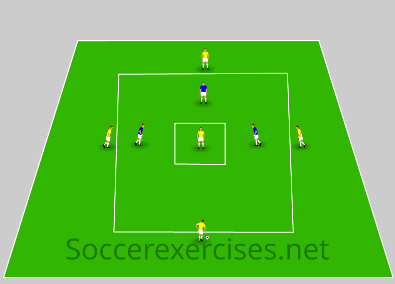 #48 Box passing game drill
