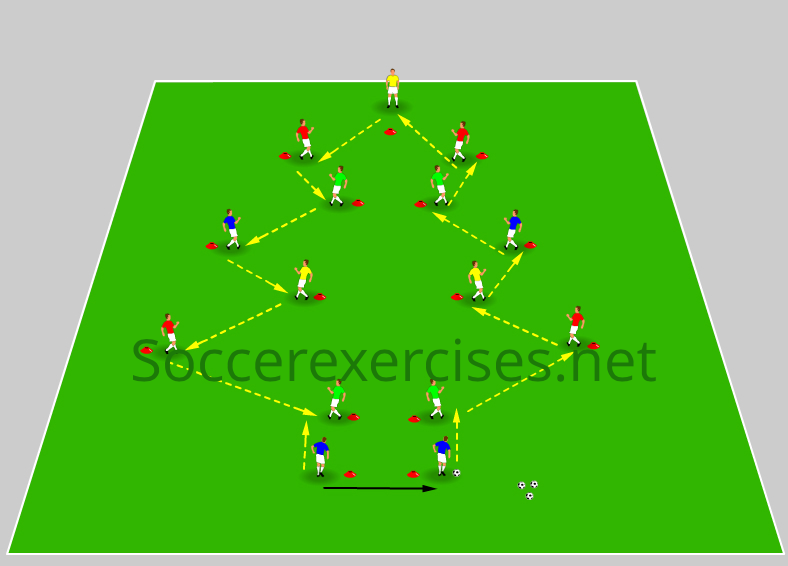 Christmas Tree Passing drill for kids