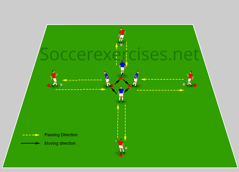 diamond passing drill