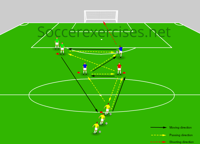 Passing and score a goal drill - part4