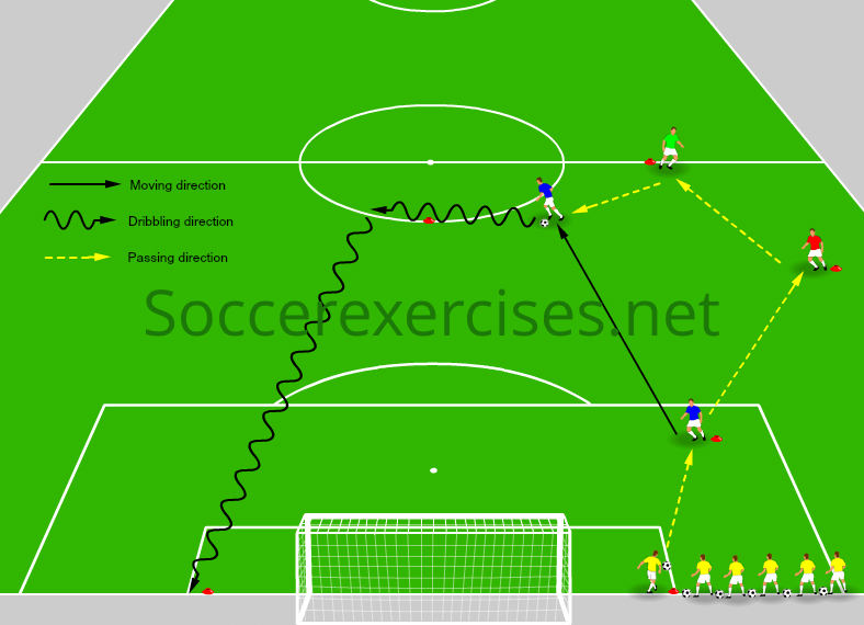 Passing and dribble drill