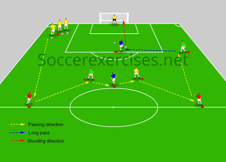 Passing and score a goal drill - part 5