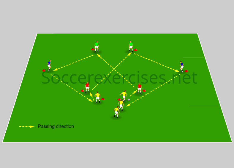 Team passing and sprinting drill