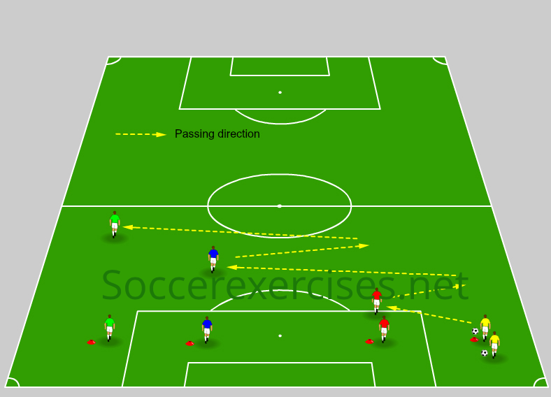 #62 Zigzag passing lanes drill