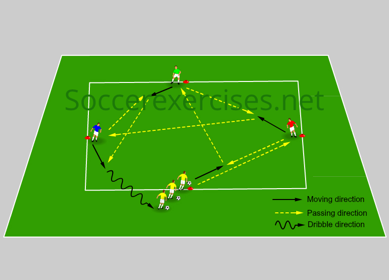 Rectangle passing drill