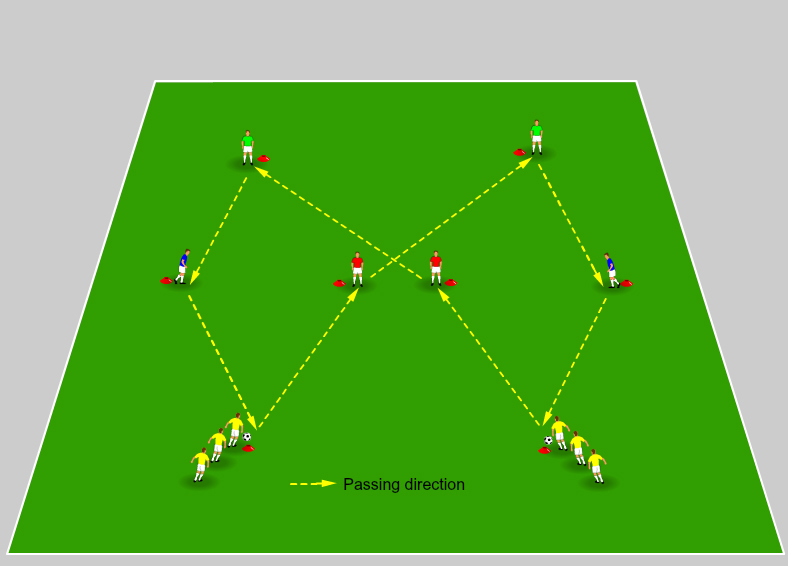 Team passing and sprinting drill - part2