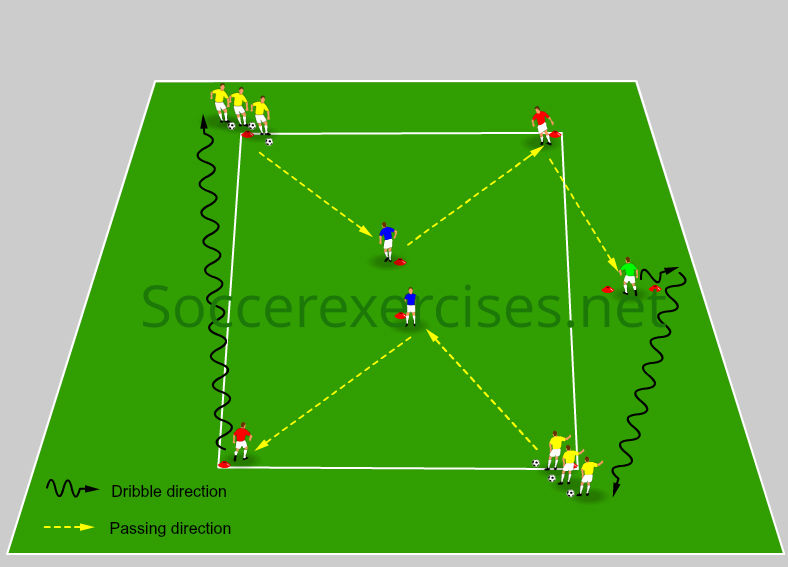 2 variations of hourglass passing and dribble drill