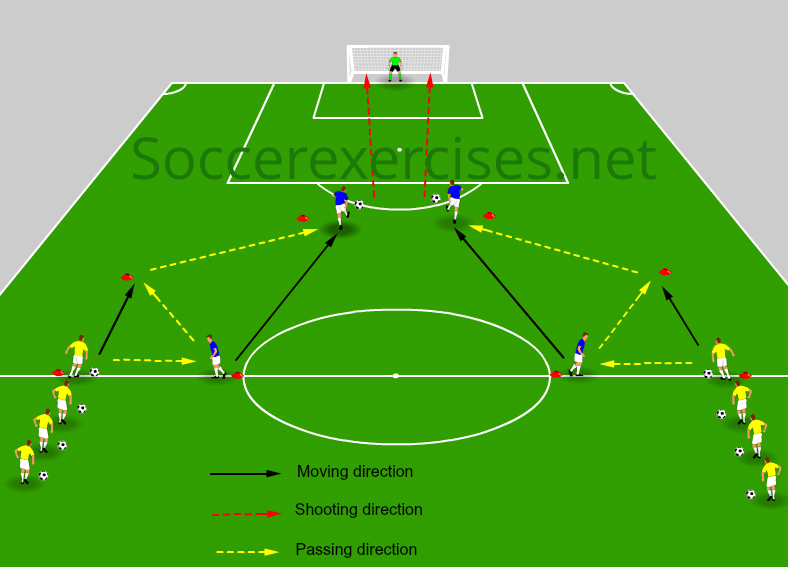 #69 Duo passing and score a goal drill