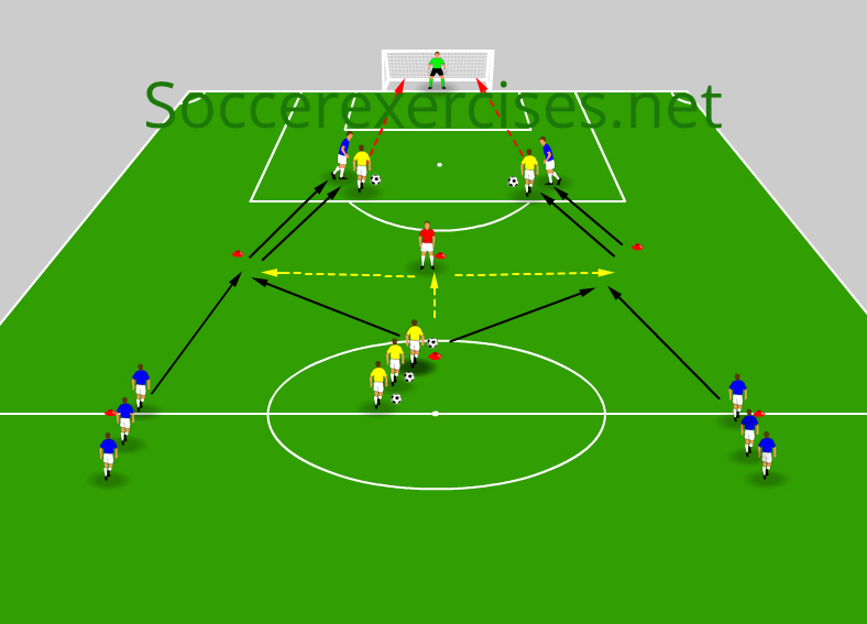 #70 1vs1 Duel and score a goal drill