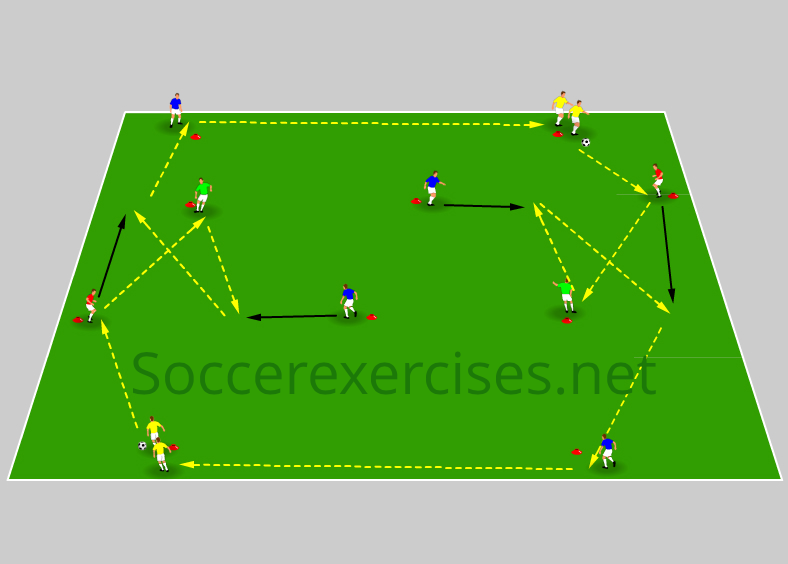Team passing and sprinting drill - part3