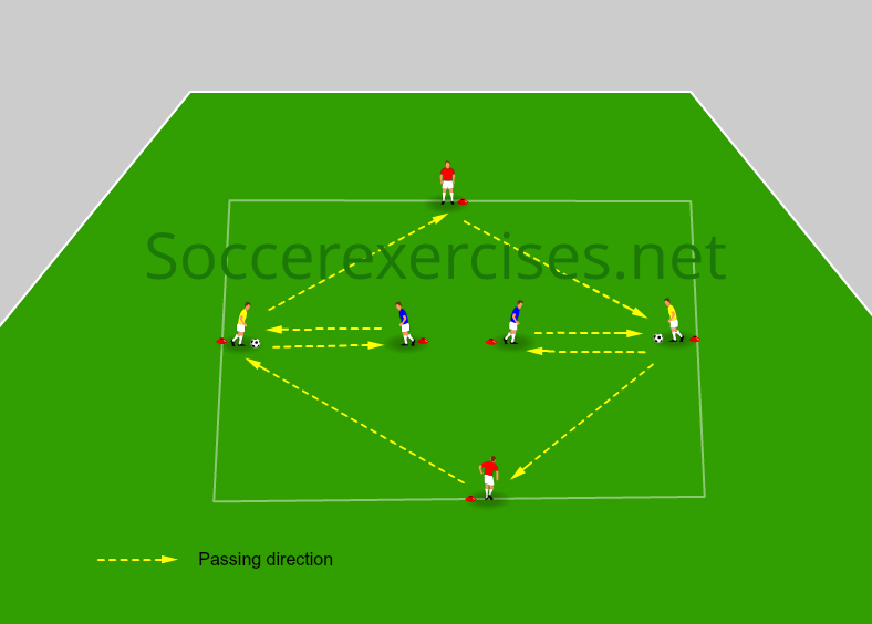 #72 Rectangle passing drill – part2