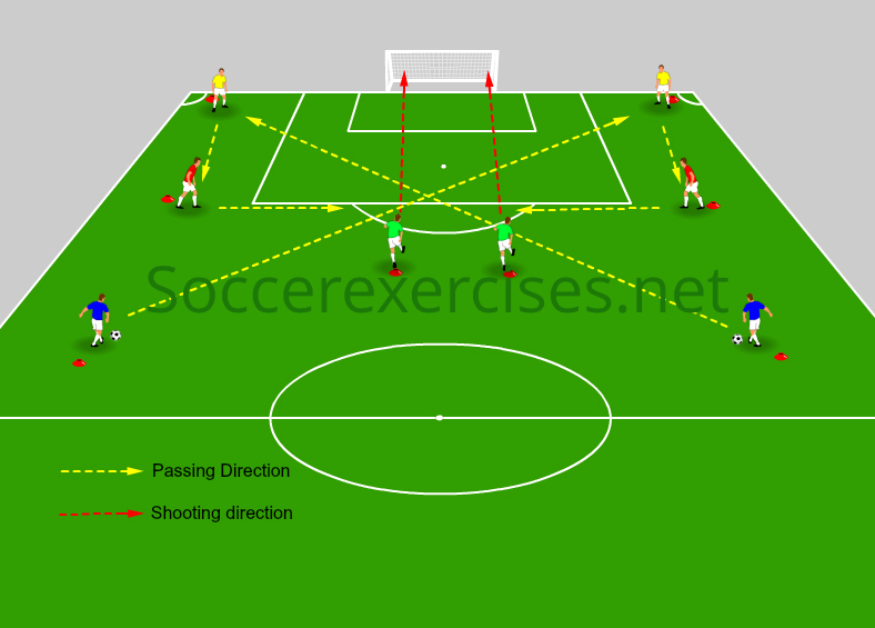 #74 Passing and score a goal drill – part 6