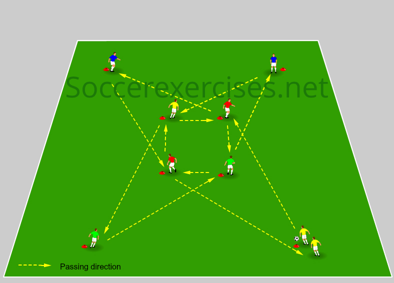 #75 Team passing and sprinting drill – part 4