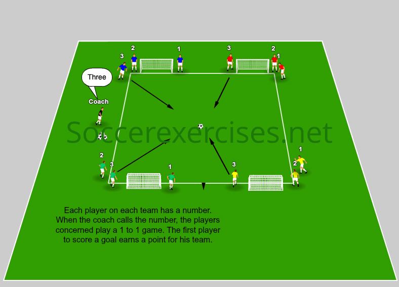 #76 Practice match drill – part 2