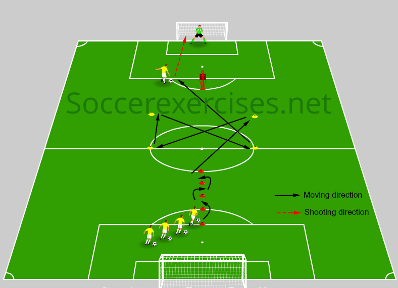 Slalom, dribble, and score a goal drill