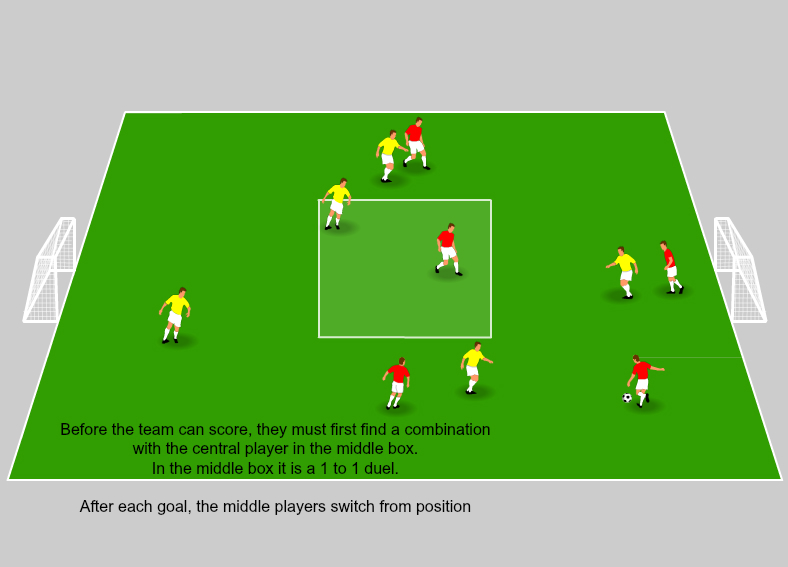 Practice match with 2 central midfielders