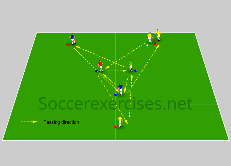 Double triangle team passing drill
