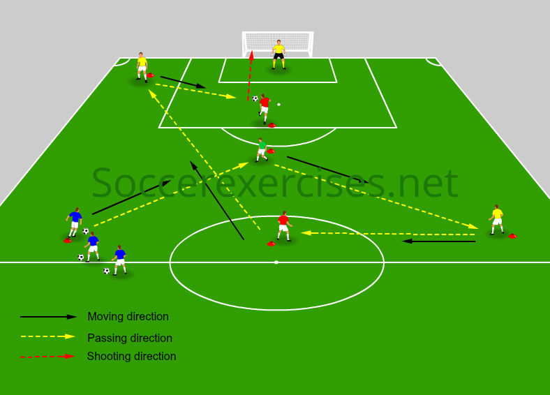 #82 Passing and score a goal drill – part 7