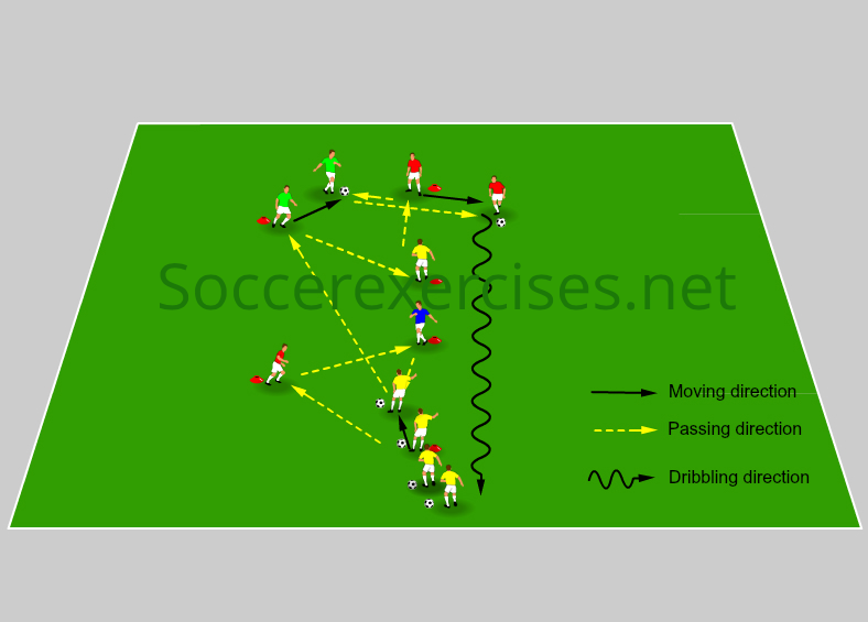 #83 Team passing and dribble drill
