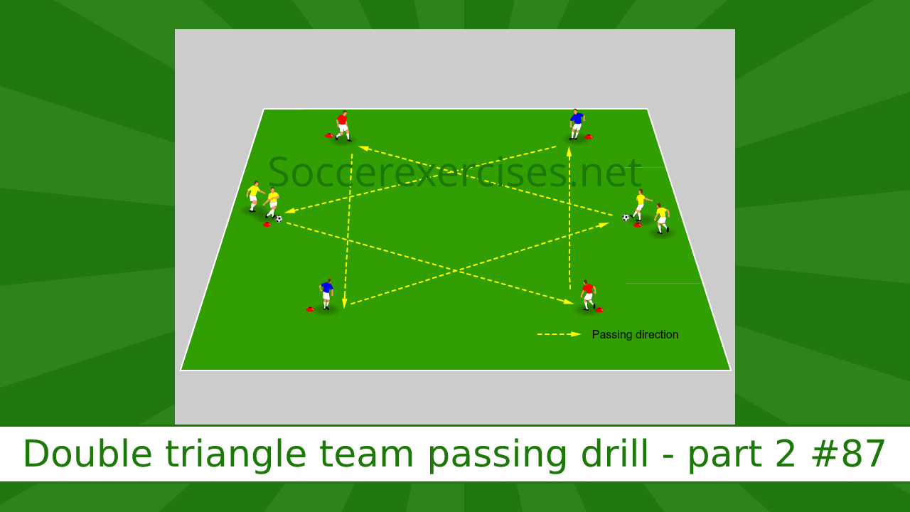 #87 Double triangle team passing drill – part 2