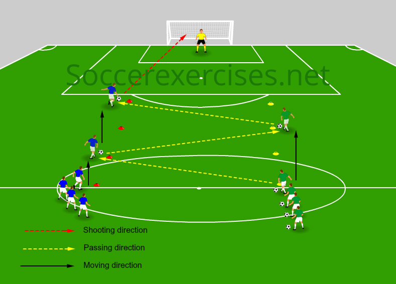 #84 Duo passing and Score a goal drill