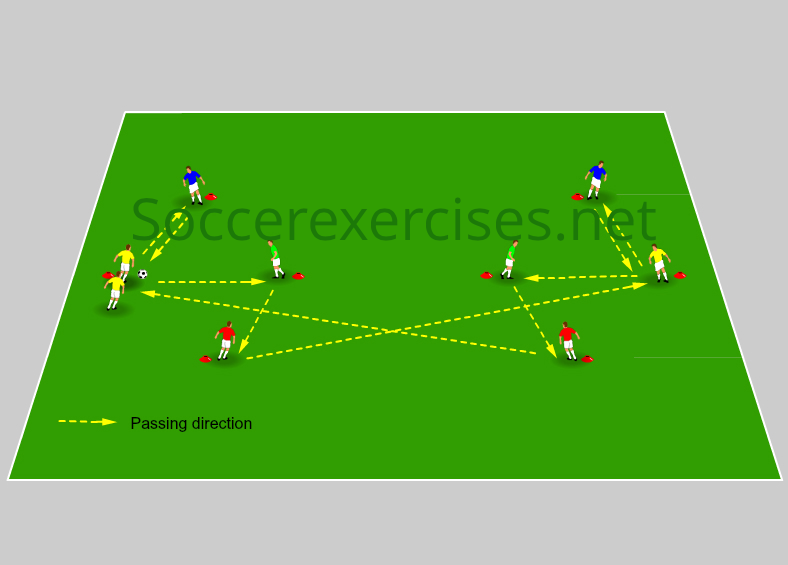#85 Team passing and sprinting drill – part 5