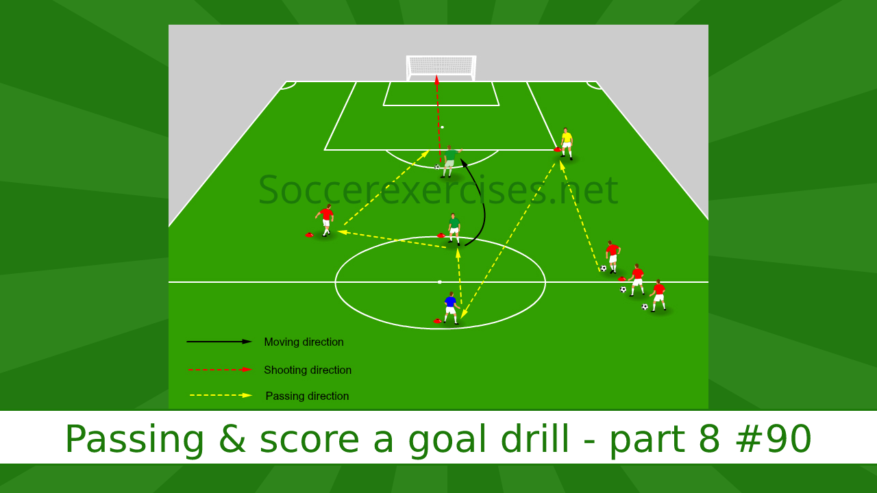 #90 Passing and score a goal drill – part 8