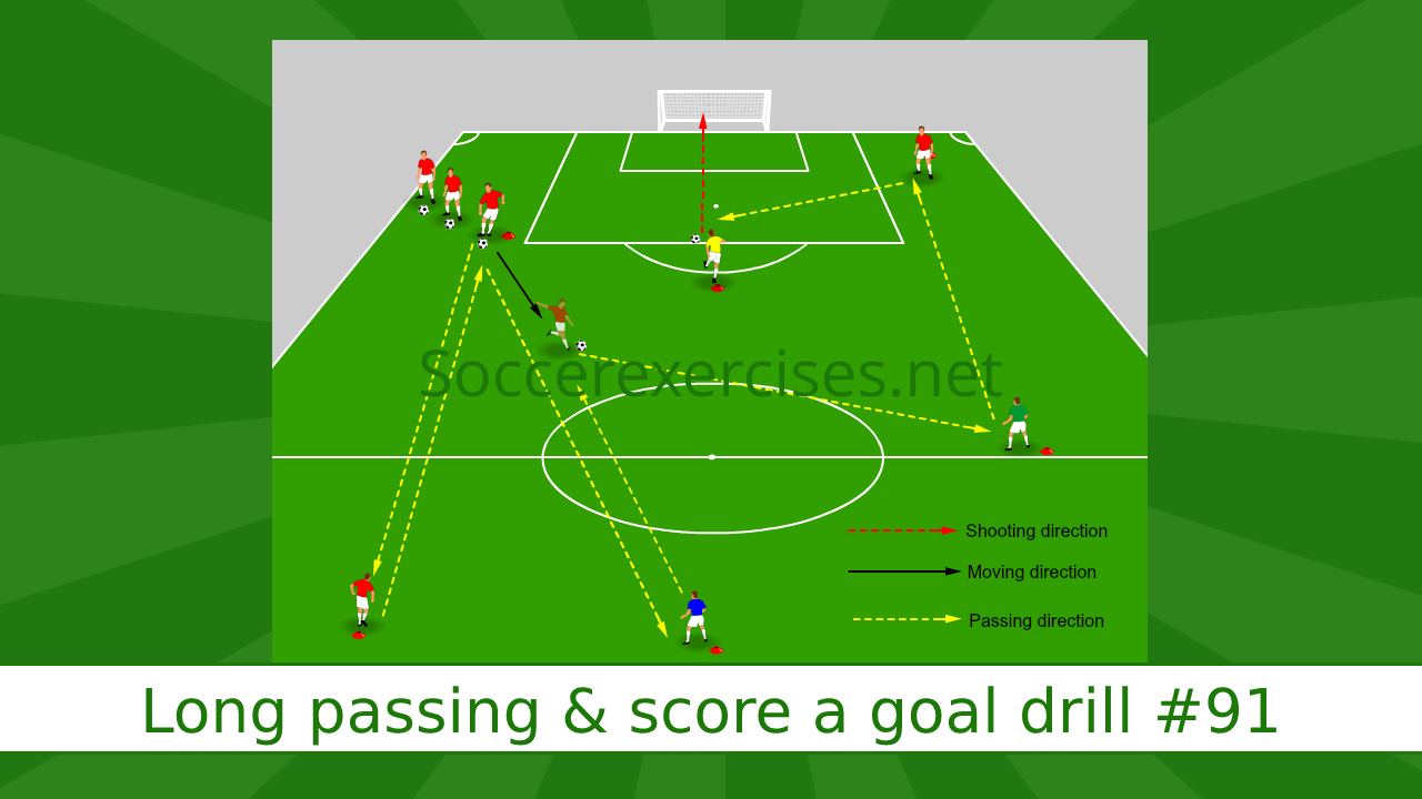 #91 Long passing and score a goal drill