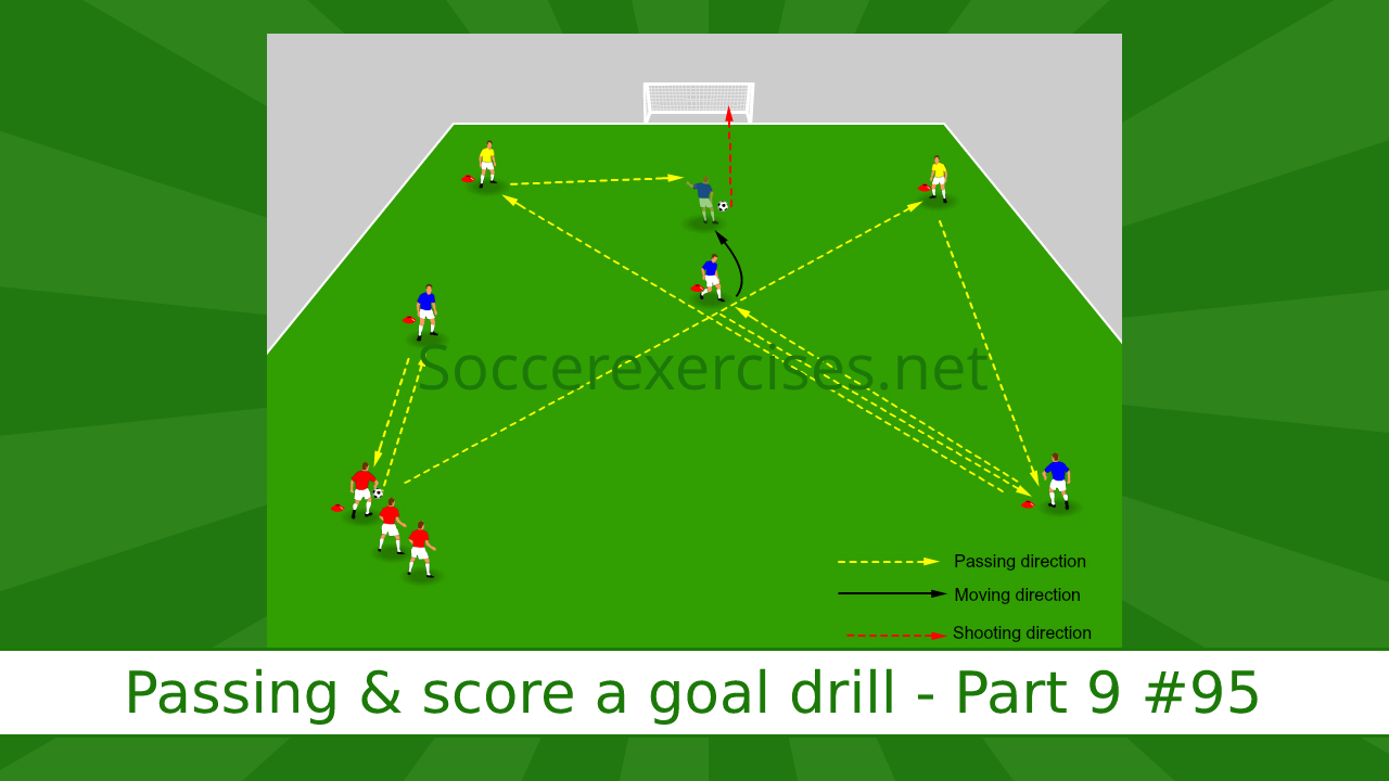 #95 Passing and score a goal drill – part 9