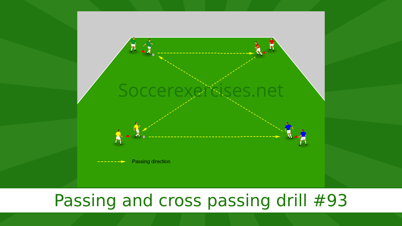 #93 Passing and cross passing drill