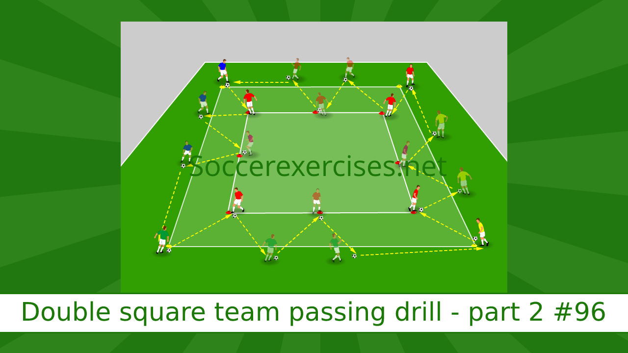 #96 Double square team passing drill – Part 2
