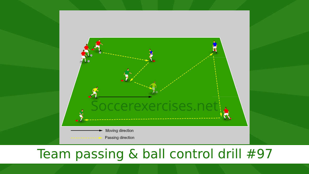 #97 Team passing & ball control drill